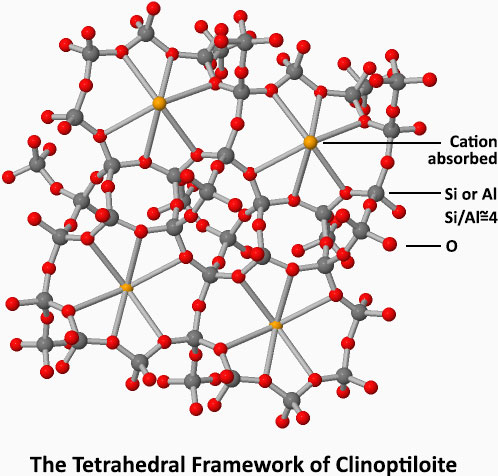 clinoptilolite_tetrahedral_structure